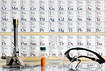 Chemistry equipment and periodic table