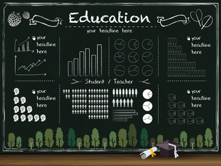 education blackboard with complicated chart