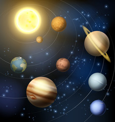 Poster Kosmos Planets of our Solar system