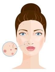 Skin care. Vector