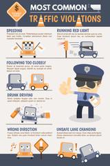 Traffic Violation Infographic