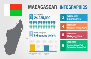 Madagascar infographics, statistical, Madagascar information