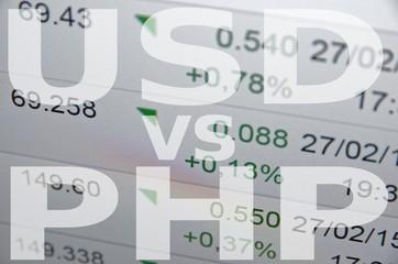 US dollar versus Philippine peso (PHP)