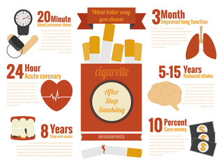 stop smoking infographic,better way