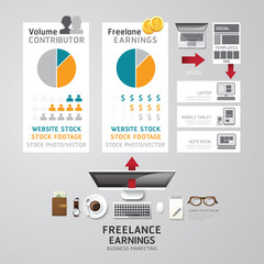 Infographic business freelance flat lay idea. Vector illustratio