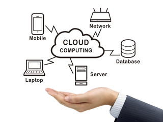 cloud computing holding by businessman's hand