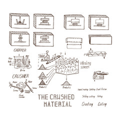 crushing and grinding materials,.. sketch of the grinding proces