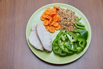Fresh cooked chicken or turkey, two slices lying on a green plat