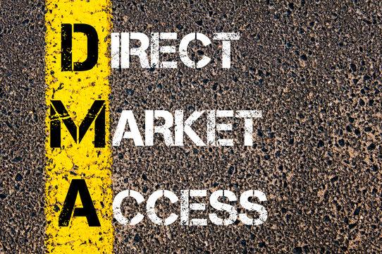 Business Acronym DMA – Direct market access