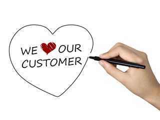 we love our customer written by human hand