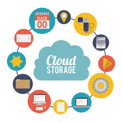 Cloud Storage design