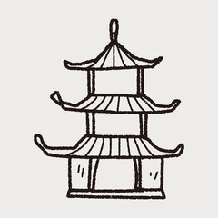 Chinese house doodle