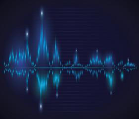 Aluminium Prints Abstract wave Sound design.