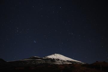 富士山 御殿場口登山道からの星空