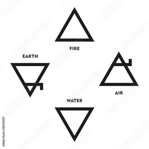 Classical Four Elements Symbols Of Medieval Alchemy Stock Image And
