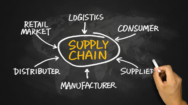 supply chain diagram hand drawing on chalkboard