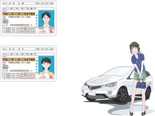 運転免許証みほん(マンガ風)