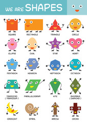 Kids Basic Shapes Chart