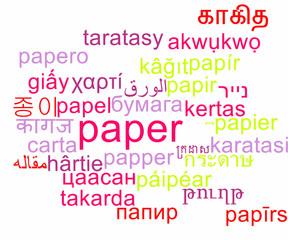 Paper multilanguage wordcloud background concept