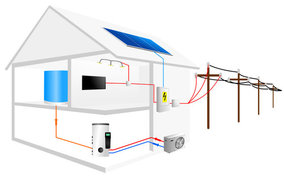 solar cells with heat pump