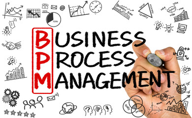BPM concept:business process management