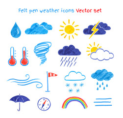 Child drawings of weather symbols.