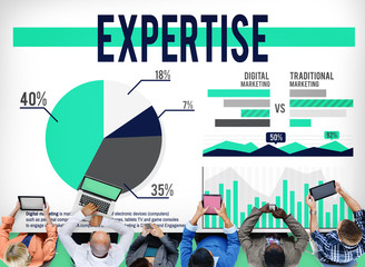 Expertise Job Occupation Expert Business Concept