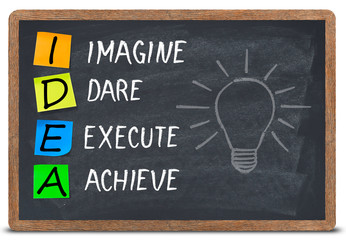 Idea acronym