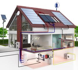 Energieversorgung am Einfamilienhaus