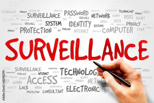 Surveillance word cloud, security concept