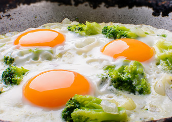 Aluminium Prints Egg The frying pan with fried eggs with broccoli