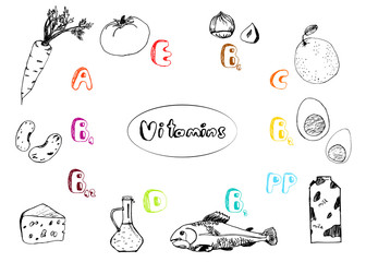 vector set of basic vitamins from food