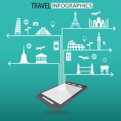 world travel mobile 2