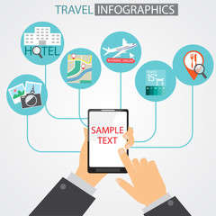 travel mobile apprication