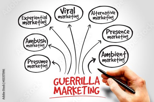 what is the communication process for viral marketing is it different from conventional marketing ho