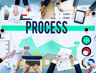Process Analysis Method Procedure Steps Cocnept