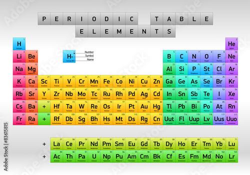 Periodic table of elements dmitri mendeleev stock image and periodic table of elements dmitri mendeleev urtaz Choice Image