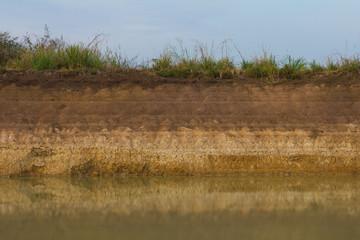 Soil erosion Coast