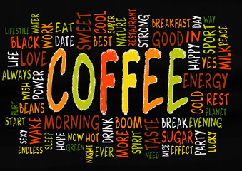 Coffee / Word Cloud / Collage
