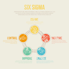 Six Sigma Project Management Diagram Template - Vector Illustrat