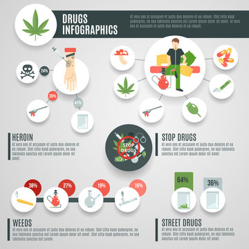 Drugs Infographics Set