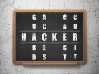 Security concept: word Hacker in solving Crossword Puzzle