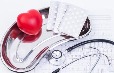 Behandlung Herzkrankheiten