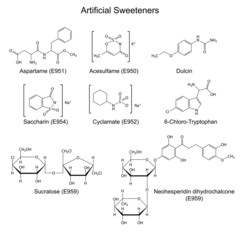 Chemical formulas of artificial sweeteners