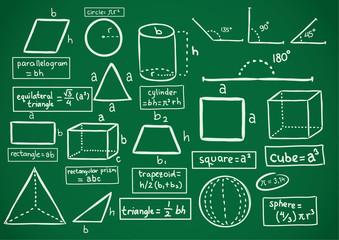 mathematics doodle