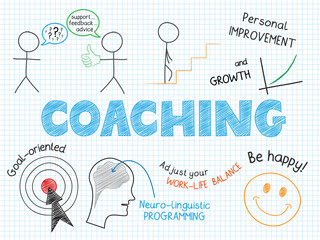 Coaching VECTOR SKETCH NOTES