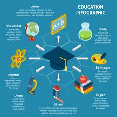 Education Isometric Infographic