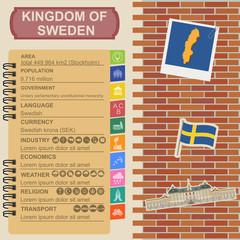 Sweden  infographics, statistical data, sights