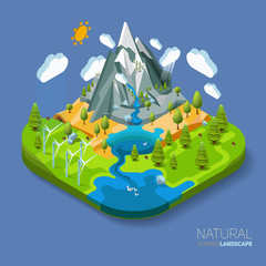 Fotobehang Blauw Environment friendly natural landscape with mountains river and forest around. Vector work flat isometric 3D concept.