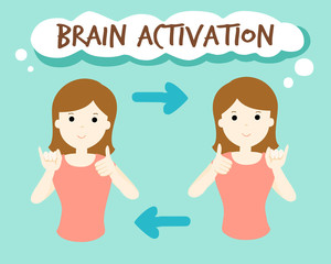 brain activation by finger exercise vector